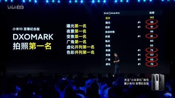 小米10至尊纪念版DXOMARK相机评分公布,130 分登榜首