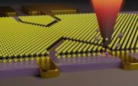 研究人员创造了一种将纳米图案切割成二维材料的方法