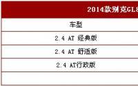 2014款别克GL8商务车起售价20.9万元