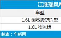 JAC瑞丰M3两款新车型上市 售价6.38万元